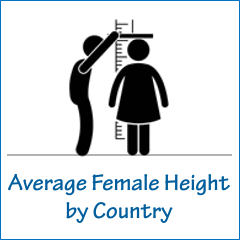 Average height for asian women